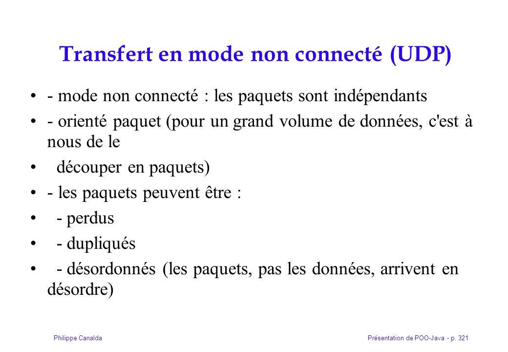 Transfert en mode non connecté (UDP)
