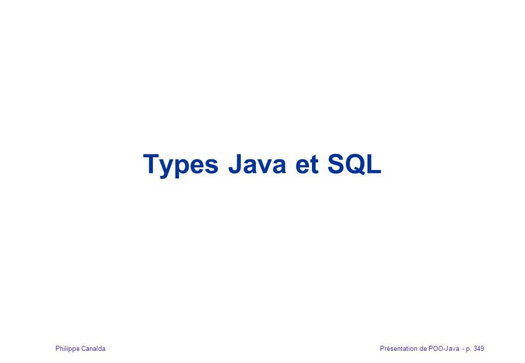 Types Java et SQL 349