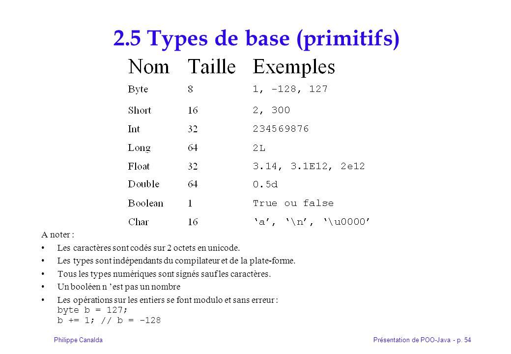 2.5 Types de base (primitifs)
