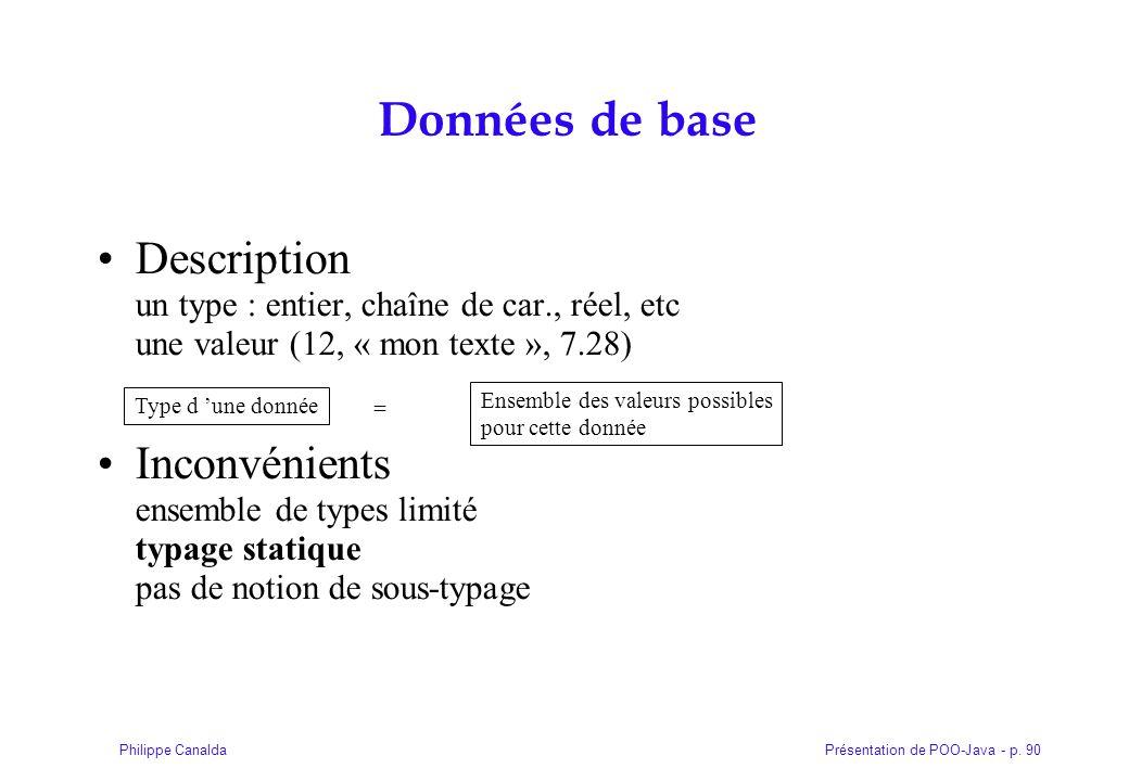 Données de base Description un type : entier, chaîne de car., réel, etc une valeur (12, « mon texte », 7.28)