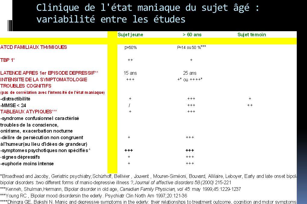 Clinique de l état maniaque du sujet âgé : variabilité entre les études