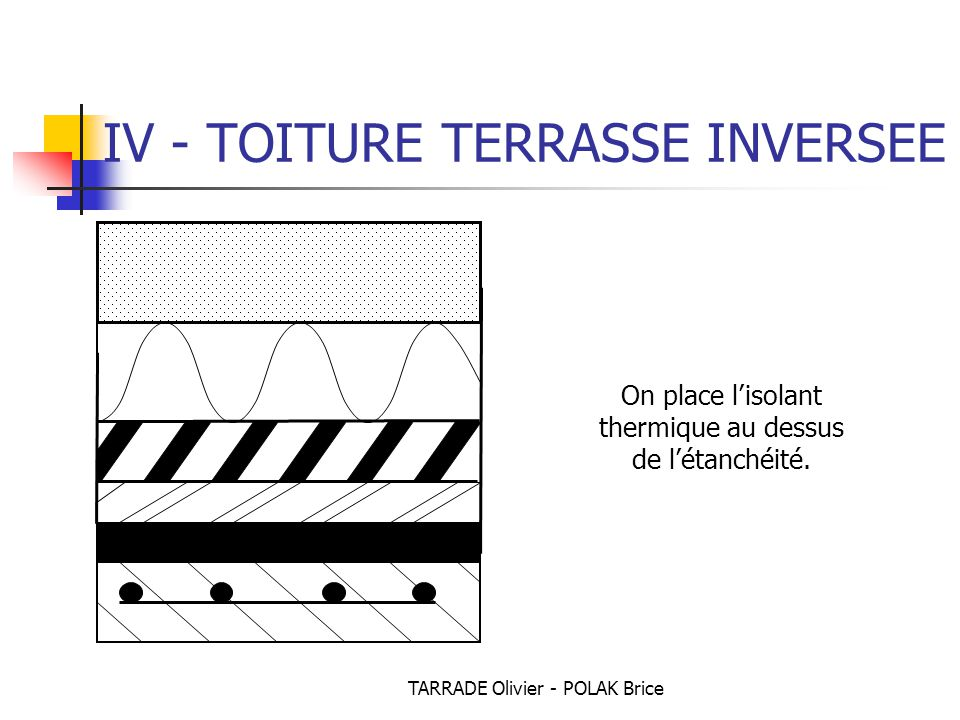 Etancheite Des Toitures Terrasses  Ppt Video Online Tlcharger