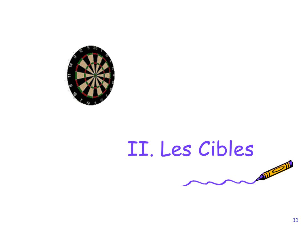 II. Les Cibles