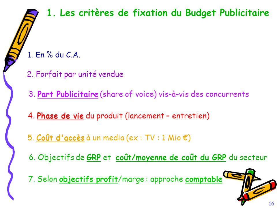 1. Les critères de fixation du Budget Publicitaire