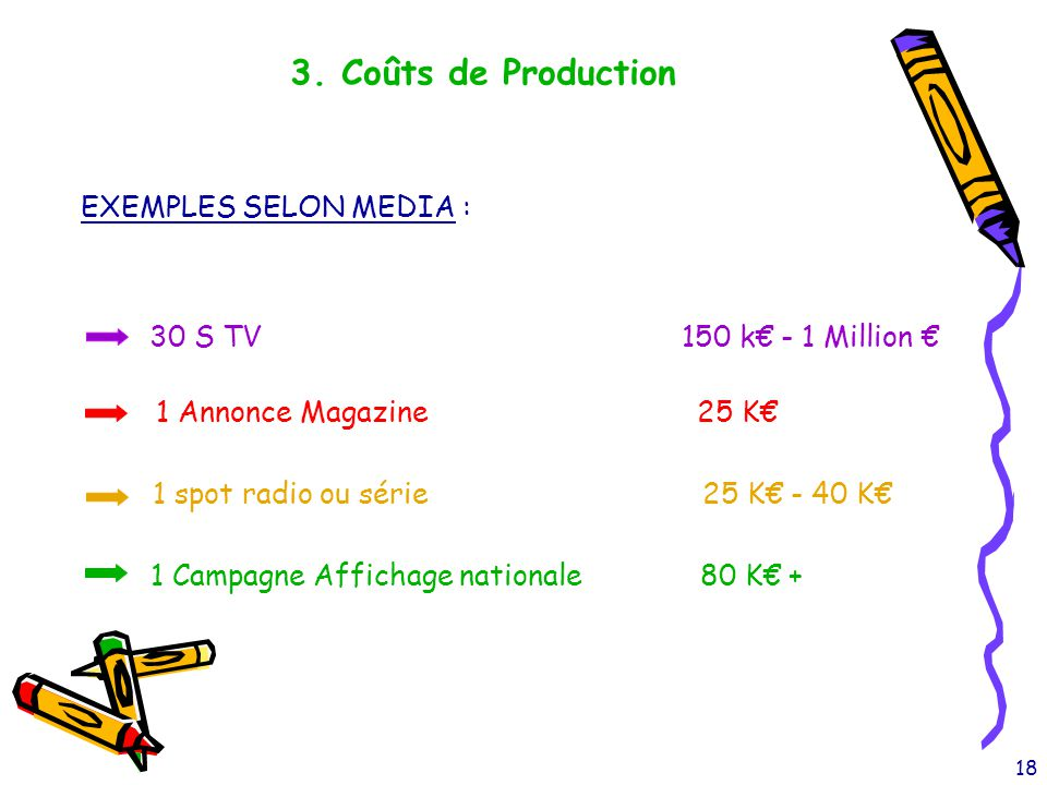 3. Coûts de Production EXEMPLES SELON MEDIA :