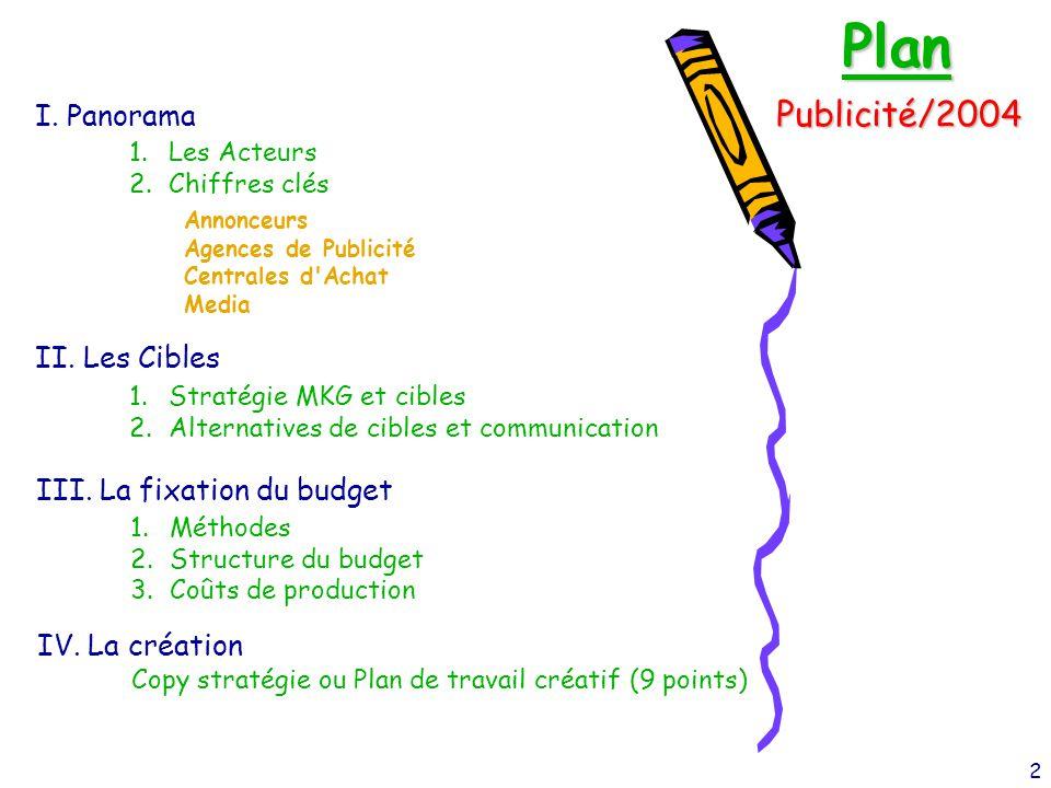 Plan Publicité/2004 I. Panorama II. Les Cibles