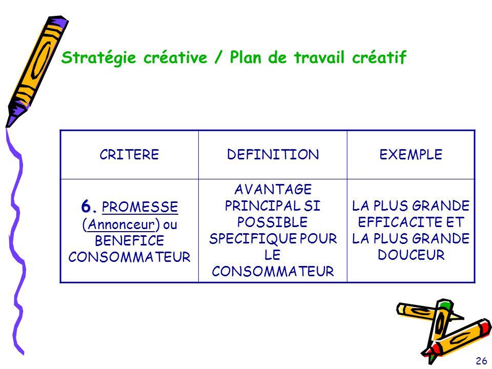 Stratégie créative / Plan de travail créatif