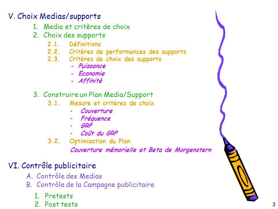 V. Choix Medias/supports
