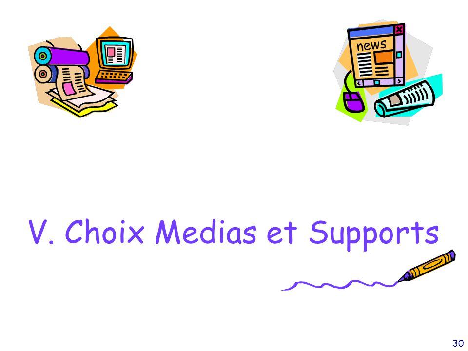 V. Choix Medias et Supports