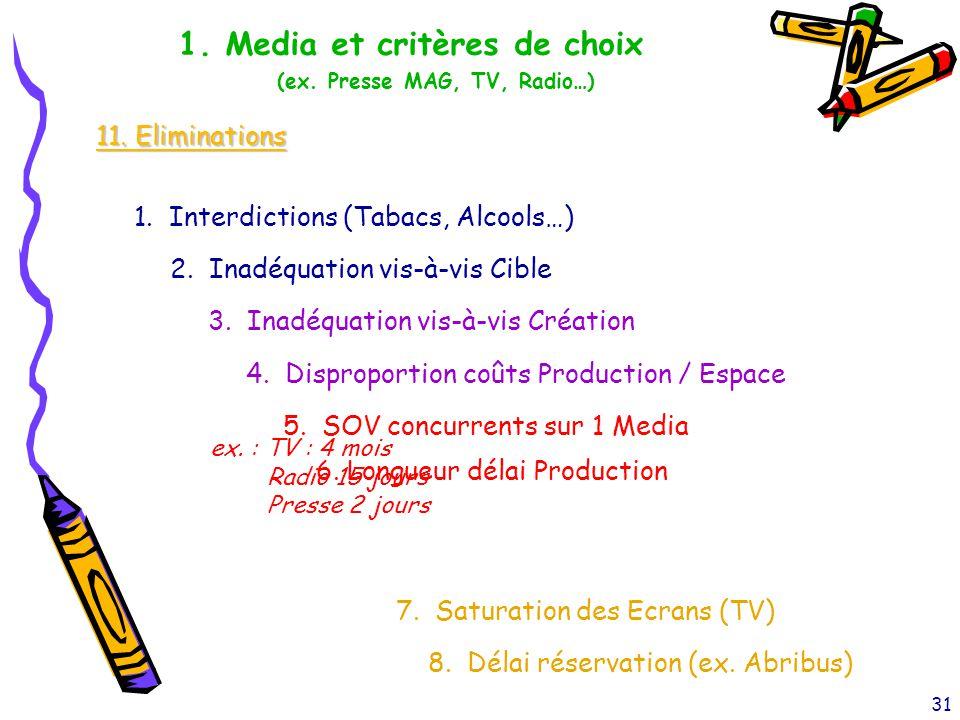 1. Media et critères de choix (ex. Presse MAG, TV, Radio…)