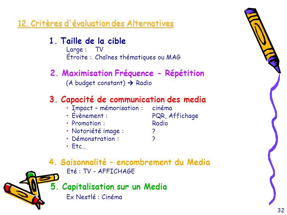 12. Critères d évaluation des Alternatives