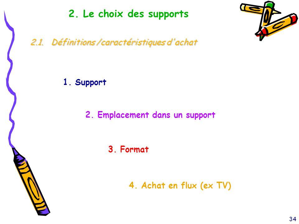 2. Le choix des supports 2.1. Définitions /caractéristiques d achat