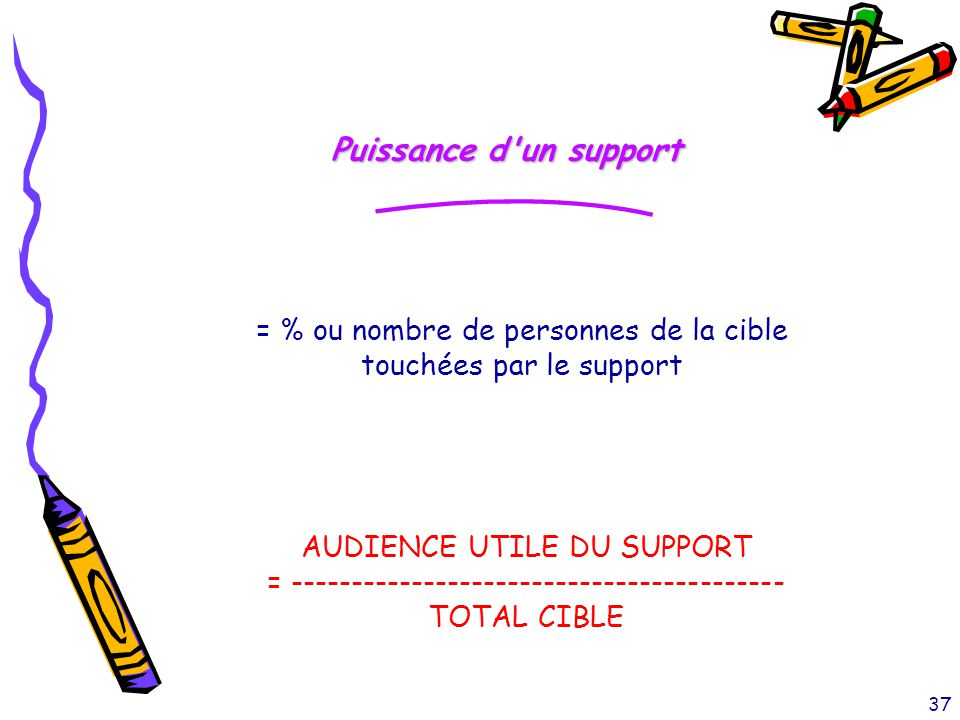 Puissance d un support = % ou nombre de personnes de la cible touchées par le support. AUDIENCE UTILE DU SUPPORT.