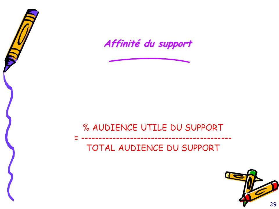 Affinité du support % AUDIENCE UTILE DU SUPPORT
