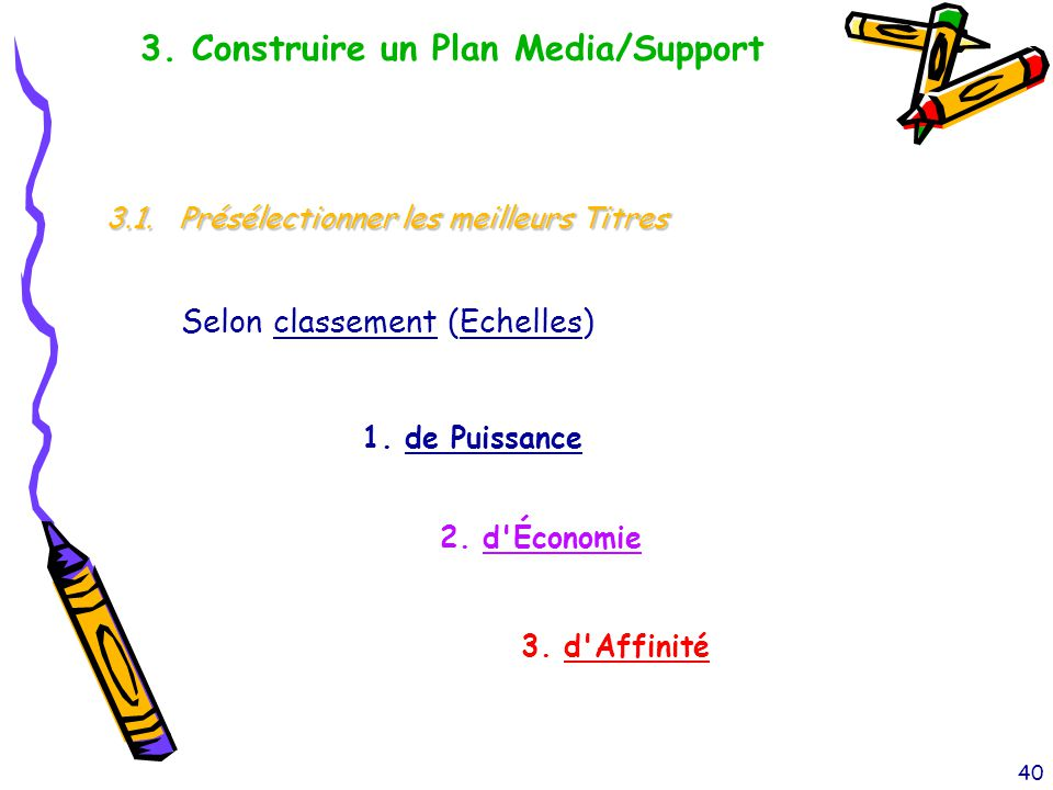 3. Construire un Plan Media/Support