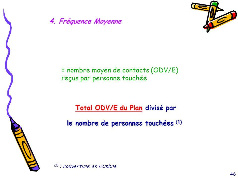 = nombre moyen de contacts (ODV/E) reçus par personne touchée