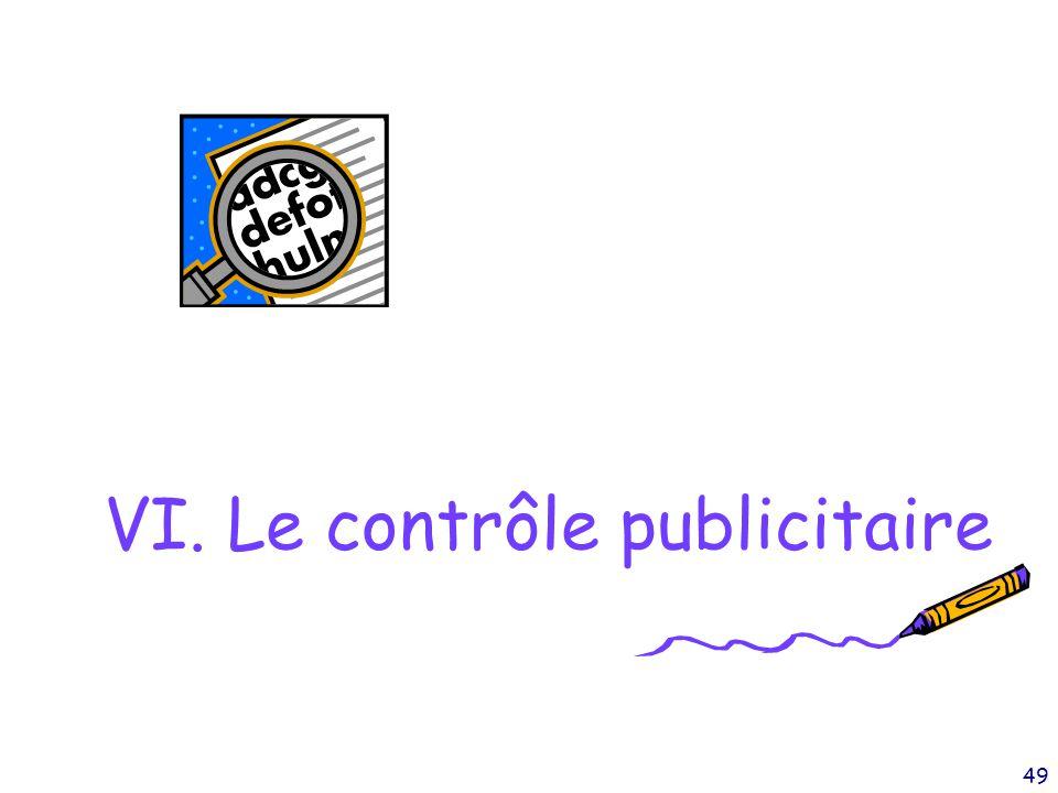 VI. Le contrôle publicitaire