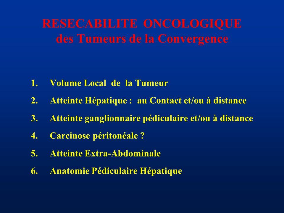 RESECABILITE ONCOLOGIQUE des Tumeurs de la Convergence