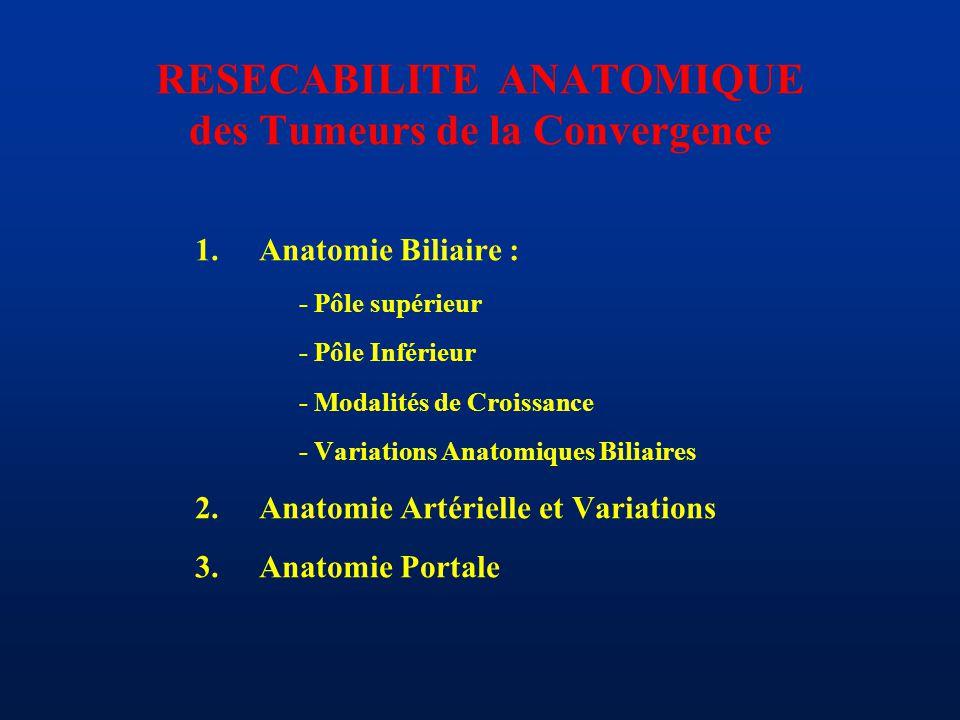 RESECABILITE ANATOMIQUE des Tumeurs de la Convergence