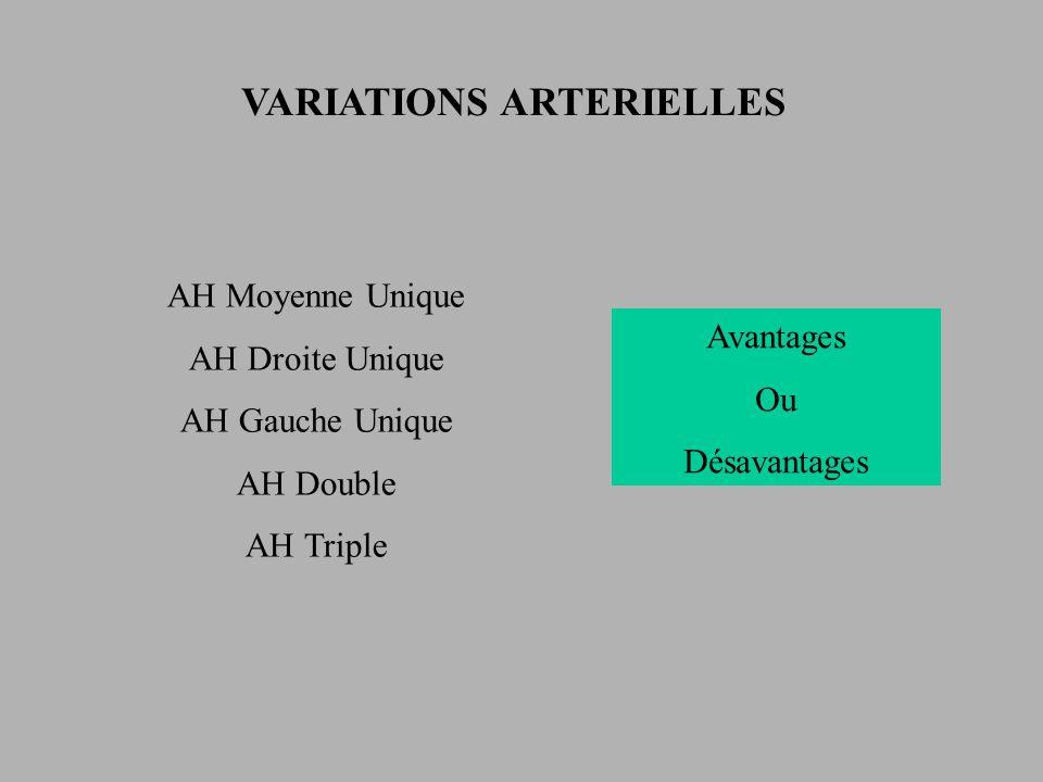 VARIATIONS ARTERIELLES