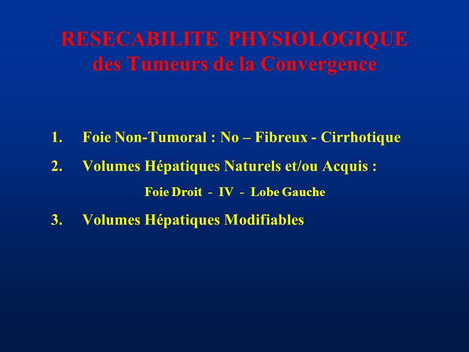 RESECABILITE PHYSIOLOGIQUE des Tumeurs de la Convergence