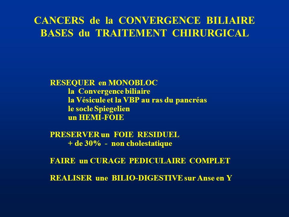CANCERS de la CONVERGENCE BILIAIRE BASES du TRAITEMENT CHIRURGICAL