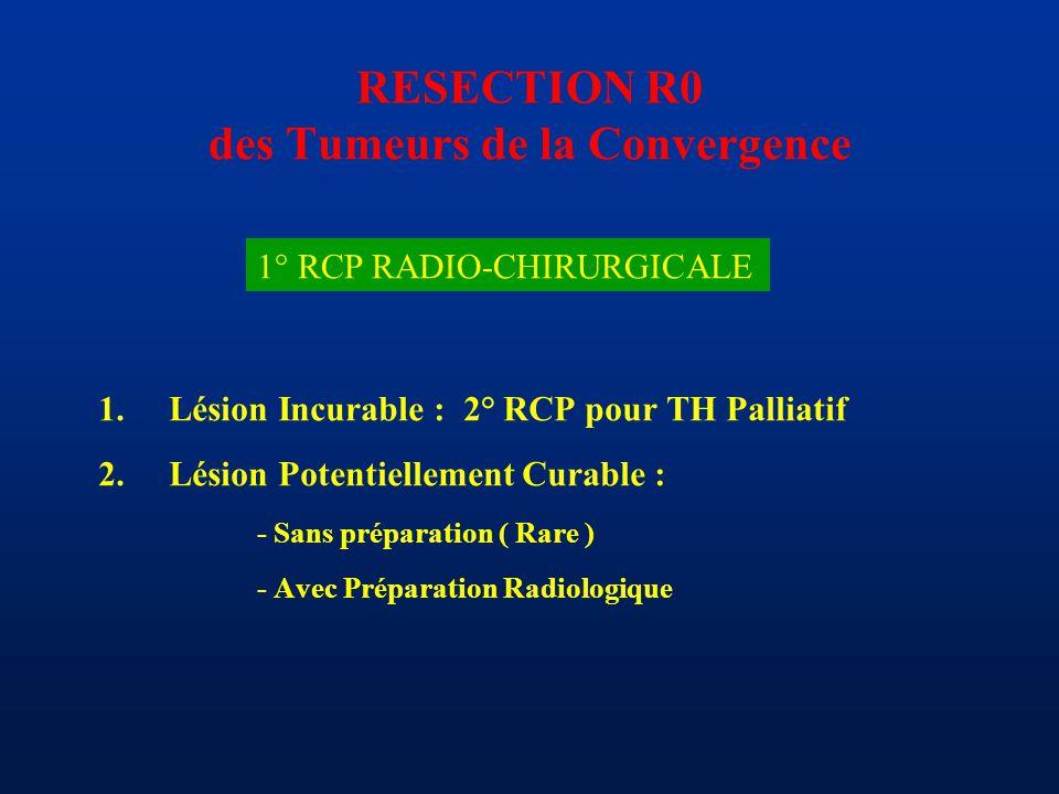 RESECTION R0 des Tumeurs de la Convergence