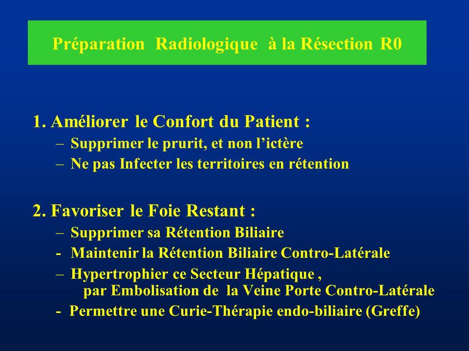 Préparation Radiologique à la Résection R0