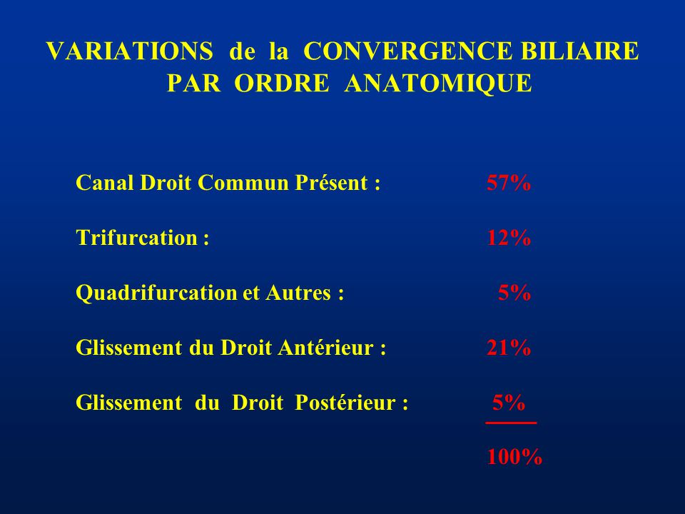VARIATIONS de la CONVERGENCE BILIAIRE PAR ORDRE ANATOMIQUE