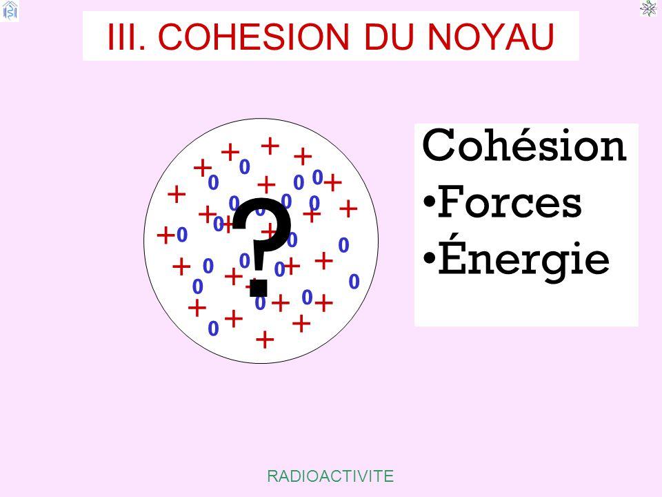 Cohésion Forces Énergie
