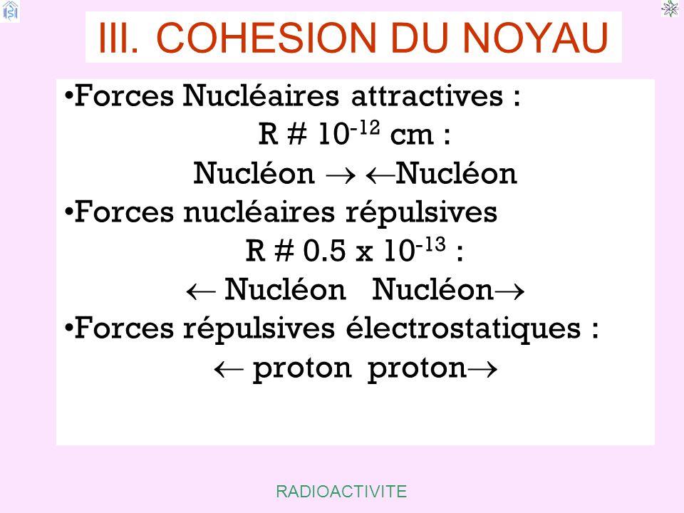 III. COHESION DU NOYAU Forces Nucléaires attractives : R # 10-12 cm :