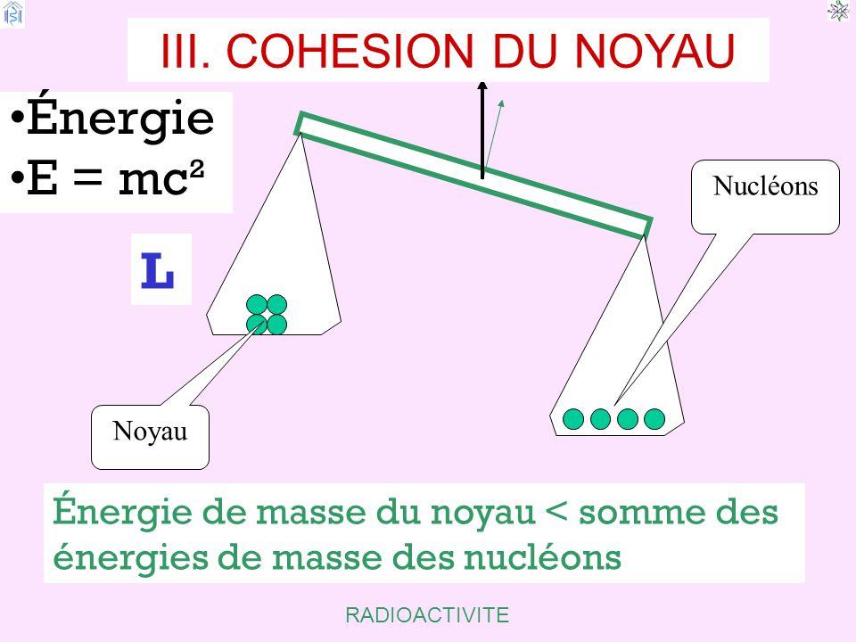 L Énergie E = mc² III. COHESION DU NOYAU