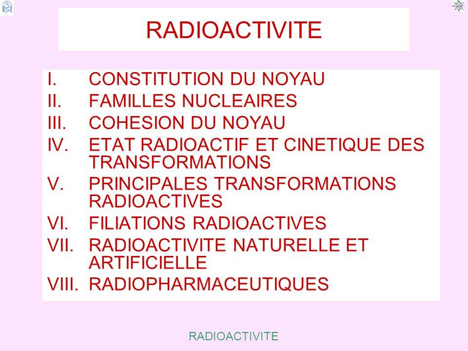 RADIOACTIVITE CONSTITUTION DU NOYAU FAMILLES NUCLEAIRES