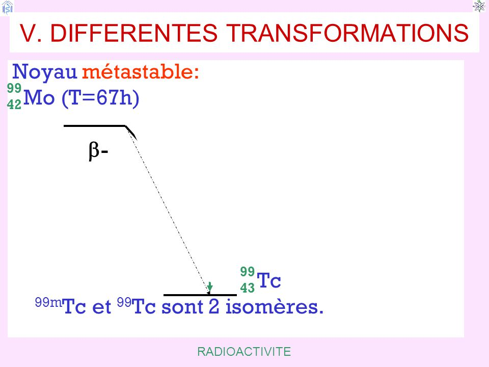 V. DIFFERENTES TRANSFORMATIONS