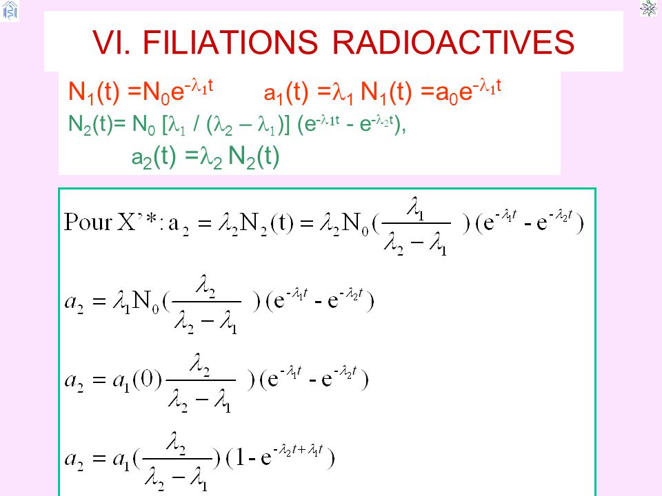 VI. FILIATIONS RADIOACTIVES