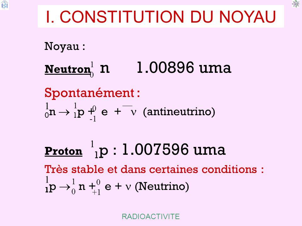 I. CONSTITUTION DU NOYAU