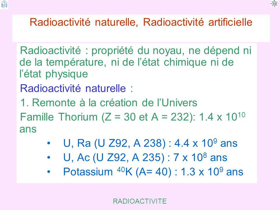 Radioactivité naturelle, Radioactivité artificielle