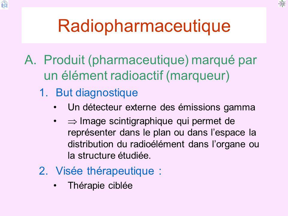 Radiopharmaceutique Produit (pharmaceutique) marqué par un élément radioactif (marqueur) But diagnostique.