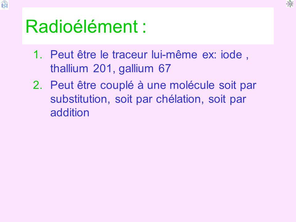 Radioélément : Peut être le traceur lui-même ex: iode , thallium 201, gallium 67.