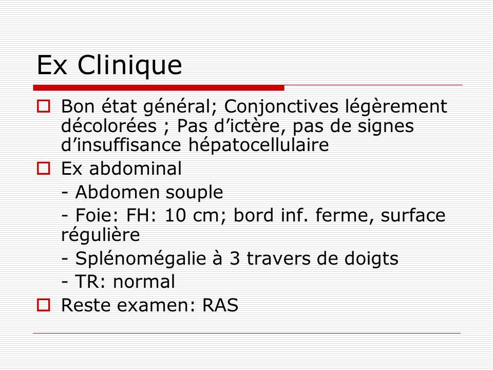 Ex Clinique Bon état général; Conjonctives légèrement décolorées ; Pas d'ictère, pas de signes d'insuffisance hépatocellulaire.