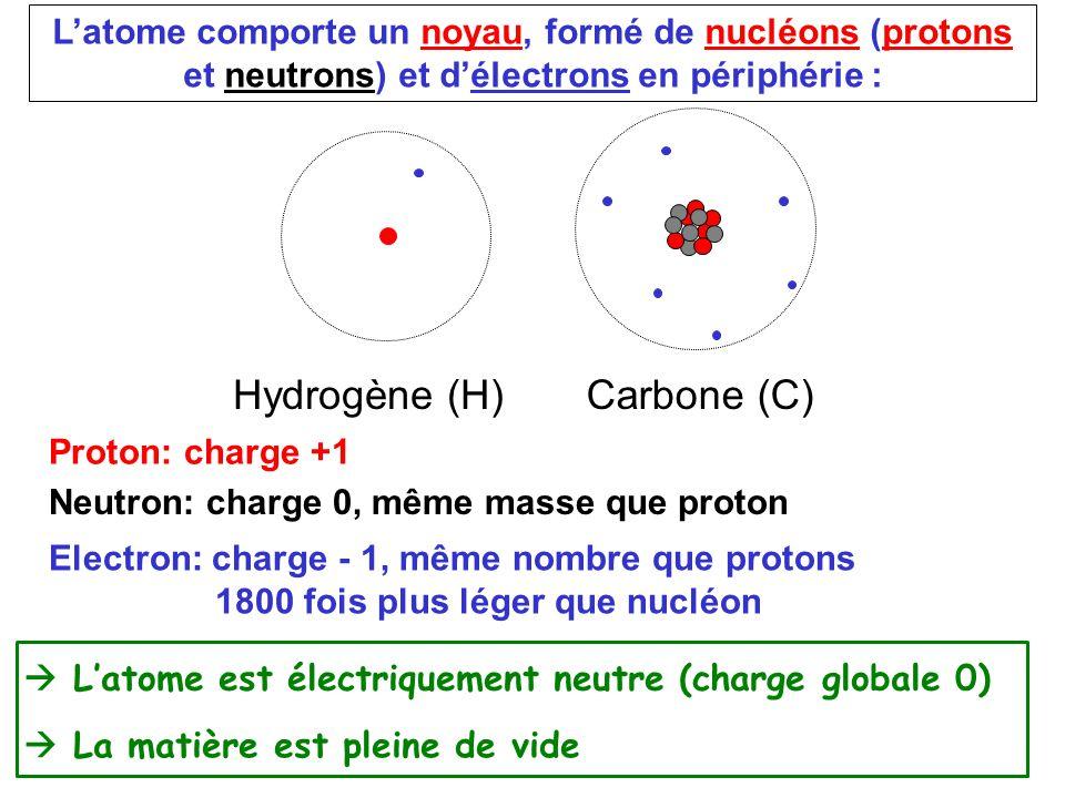 Hydrogène (H) Carbone (C)