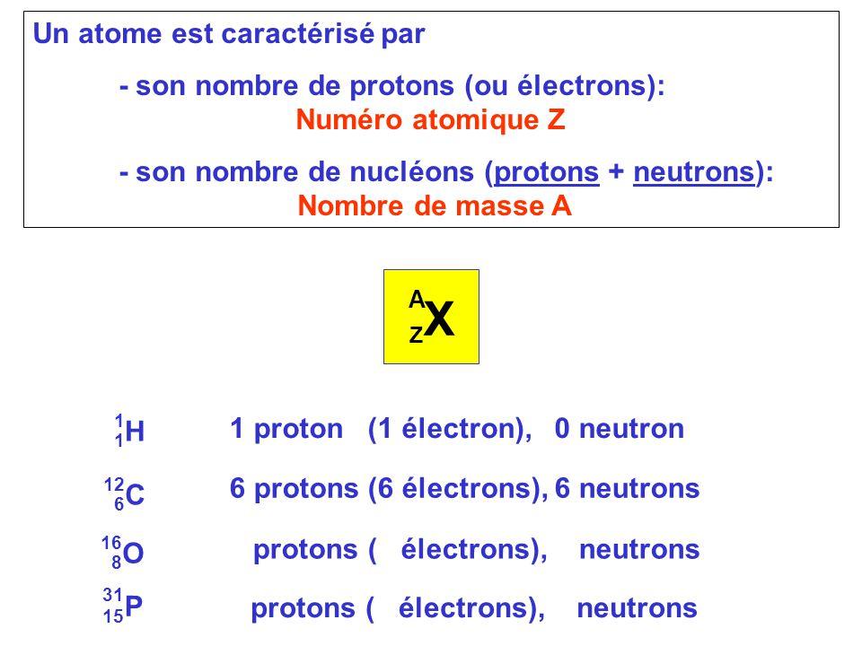 ZX Un atome est caractérisé par