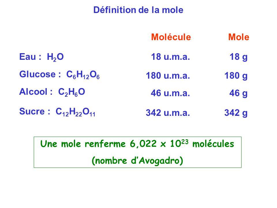 Une mole renferme 6,022 x 1023 molécules