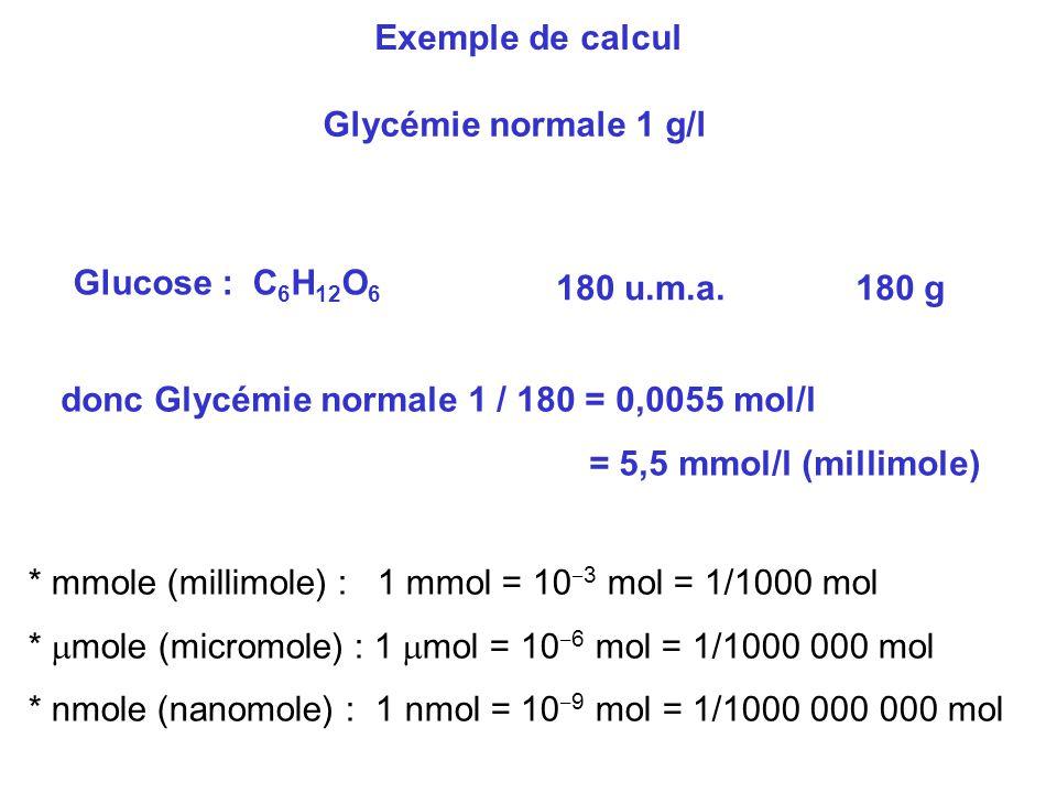 Exemple de calcul Glycémie normale 1 g/l. Glucose : C6H12O6. 180 u.m.a. 180 g. donc Glycémie normale 1 / 180 = 0,0055 mol/l.
