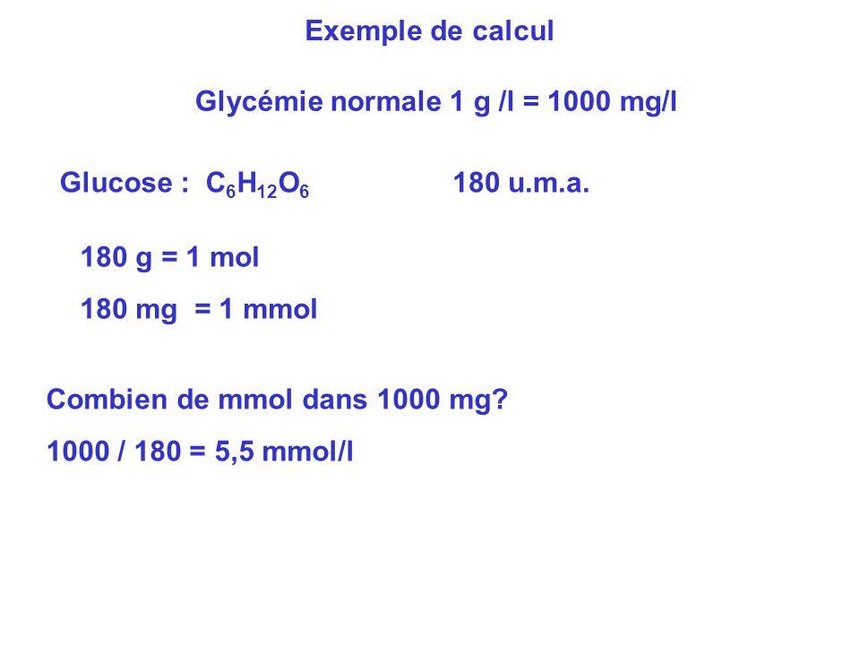 Exemple de calcul Glycémie normale 1 g /l = 1000 mg/l. Glucose : C6H12O6. 180 u.m.a. 180 g = 1 mol.