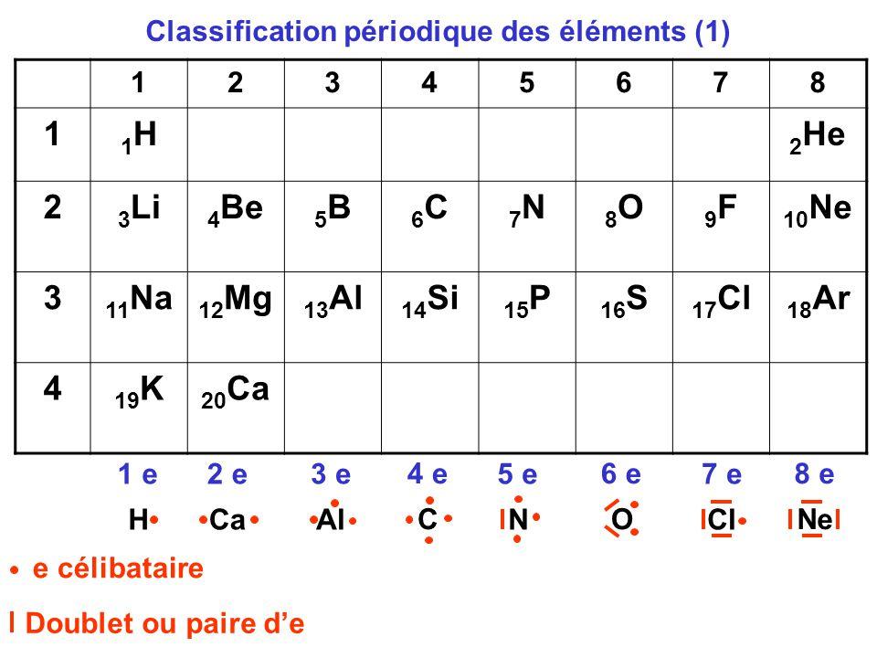 Classification périodique des éléments (1)