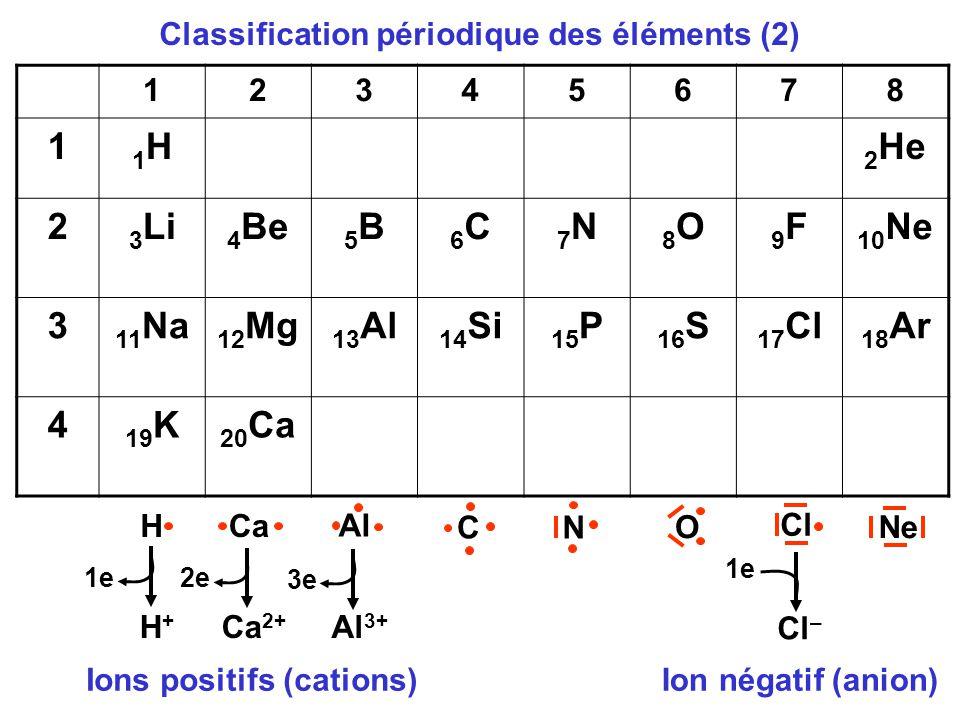 Classification périodique des éléments (2)