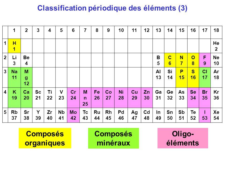 Classification périodique des éléments (3)