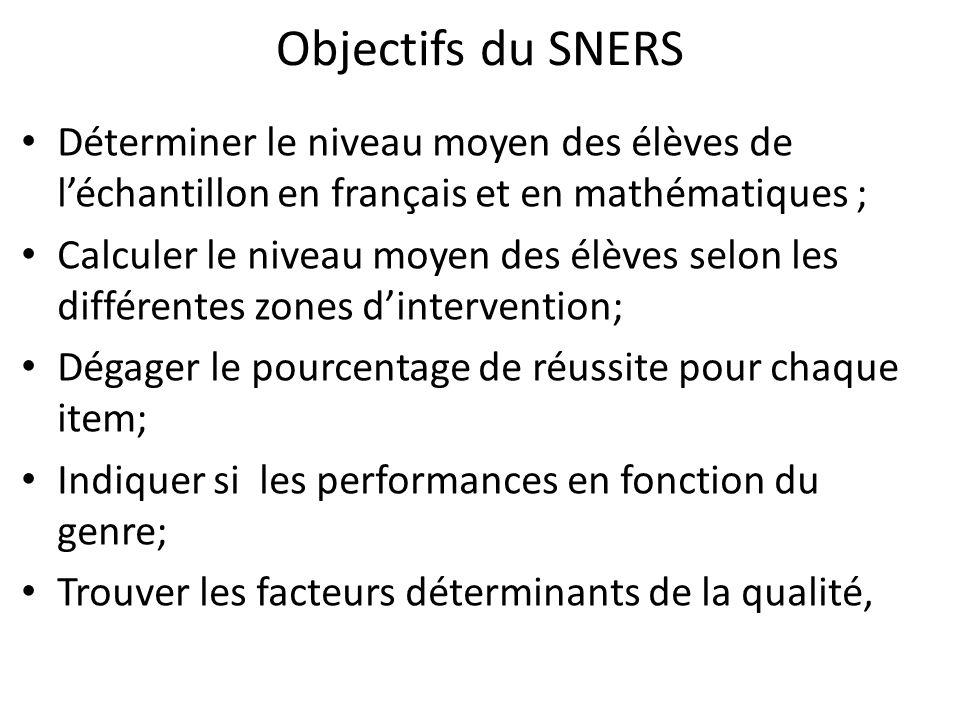 Objectifs du SNERS Déterminer le niveau moyen des élèves de l'échantillon en français et en mathématiques ;
