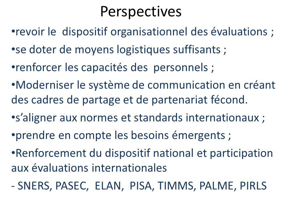 Perspectives revoir le dispositif organisationnel des évaluations ;
